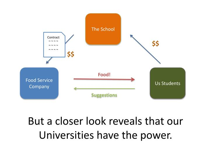 But a closer look reveals that our Universities have the power.
