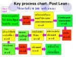 key process chart post lean 2 240 4