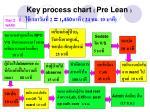 key process chart pre lean 2 1 450 24 10