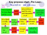 key process chart pre lean 3 240 4