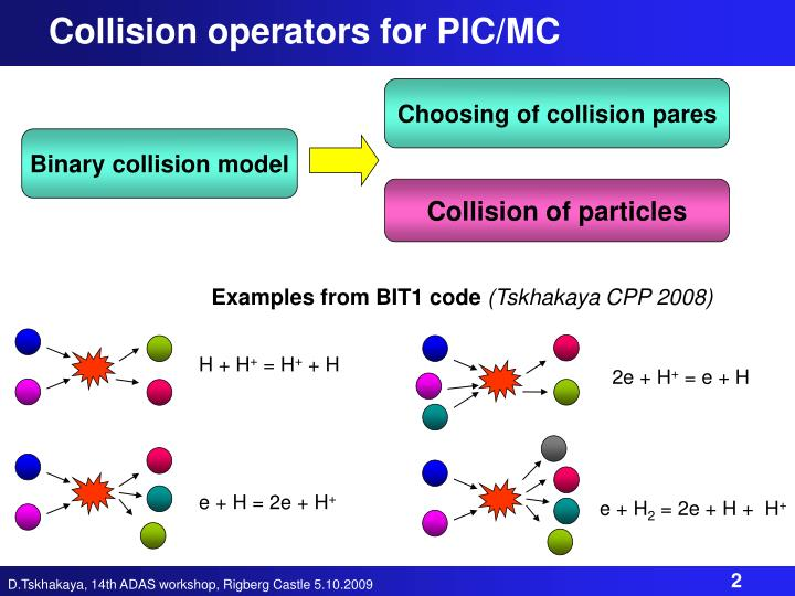 Collision operators for PIC/MC