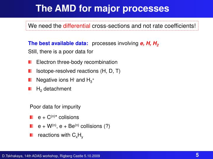 The AMD for major processes