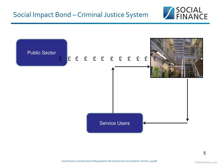 Social Impact Bond – Criminal Justice System