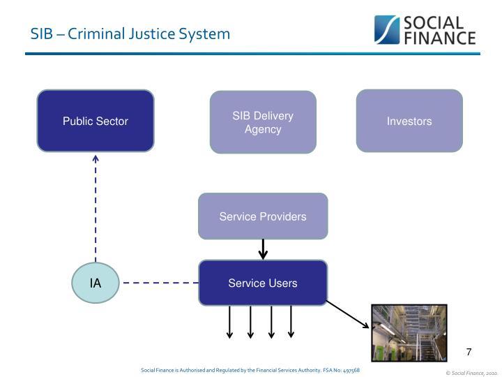 SIB – Criminal Justice System