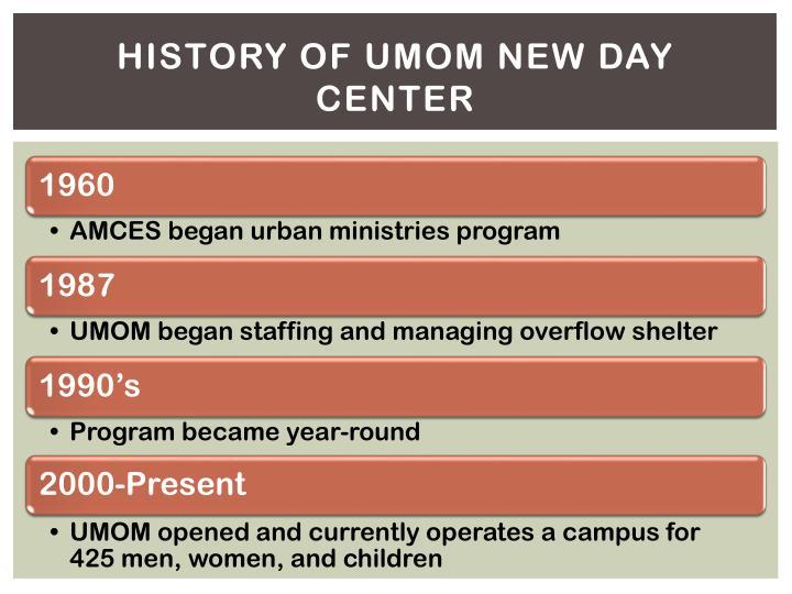 History of UMOM New Day Center