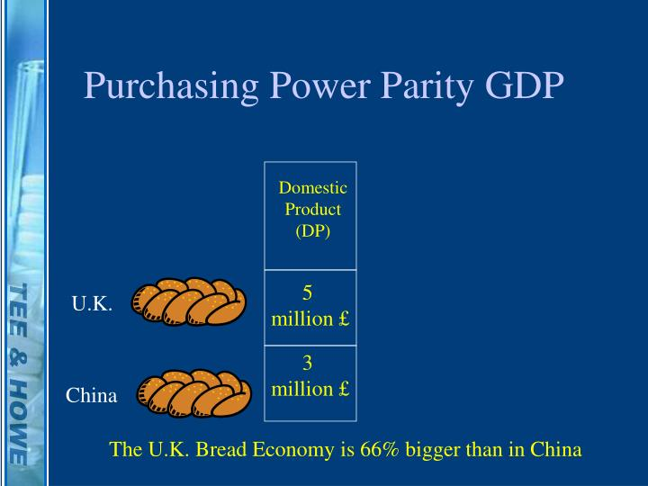 purchasing power parity Purchasing power parity pronunciation how to say purchasing power parity  listen to the audio pronunciation in english learn more.