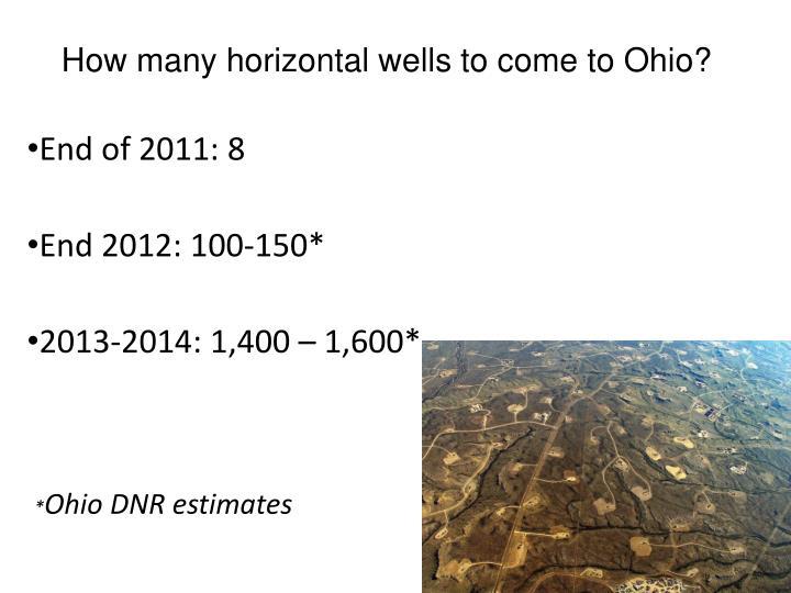 How many horizontal wells to come to Ohio?