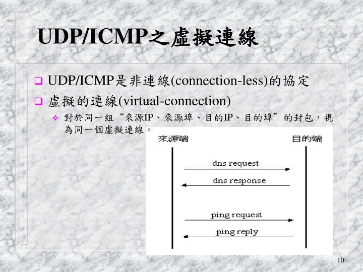 UDP/ICMP