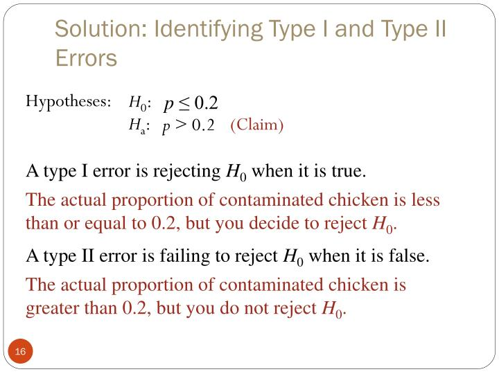 Solution: Identifying Type I and Type II Errors