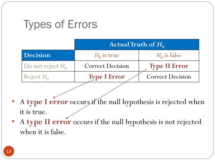 Types of Errors