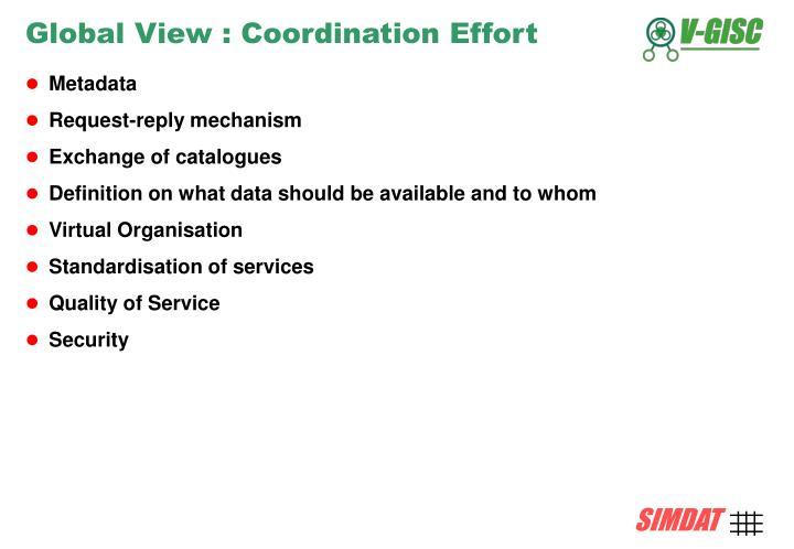 Global View : Coordination Effort