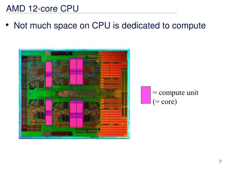 AMD 12-core CPU