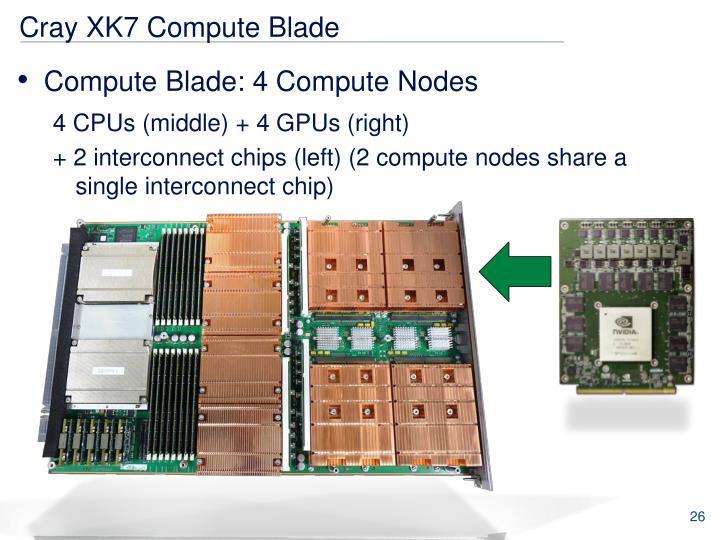 Cray XK7 Compute Blade