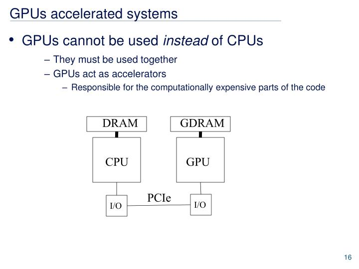 GPUs accelerated systems