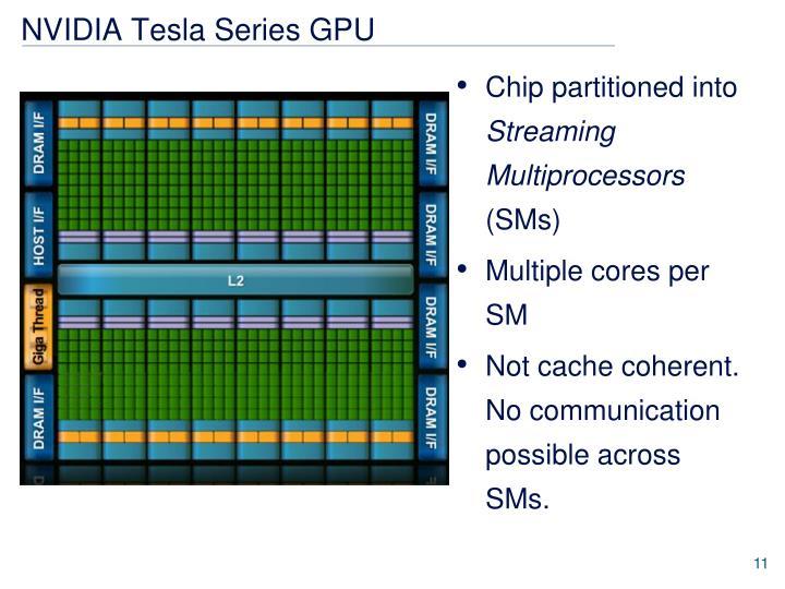 NVIDIA Tesla Series GPU