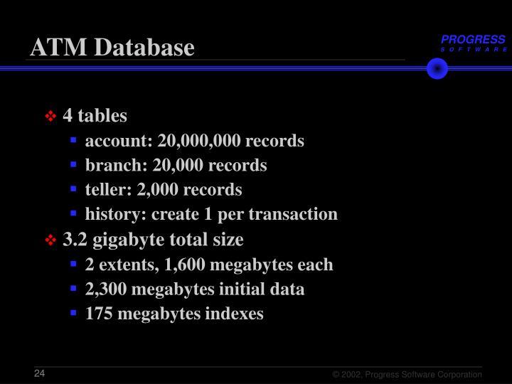 ATM Database