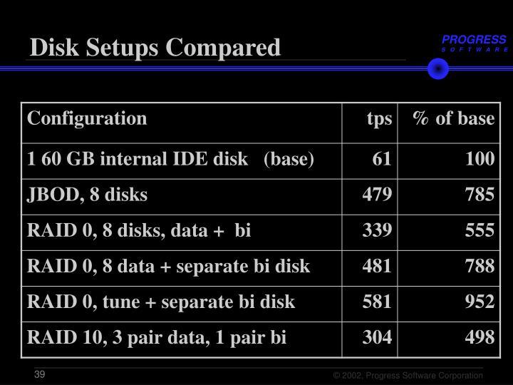 Disk Setups Compared