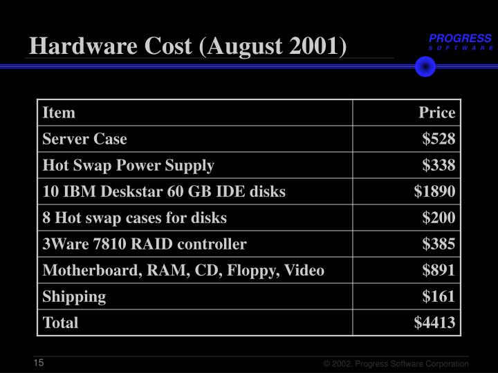 Hardware Cost (August 2001)