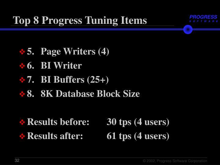 Top 8 Progress Tuning Items