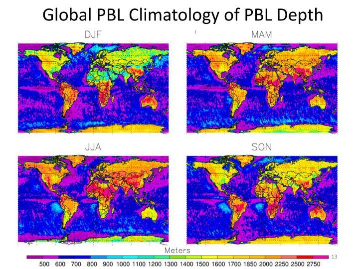 Global PBL Climatology of PBL Depth