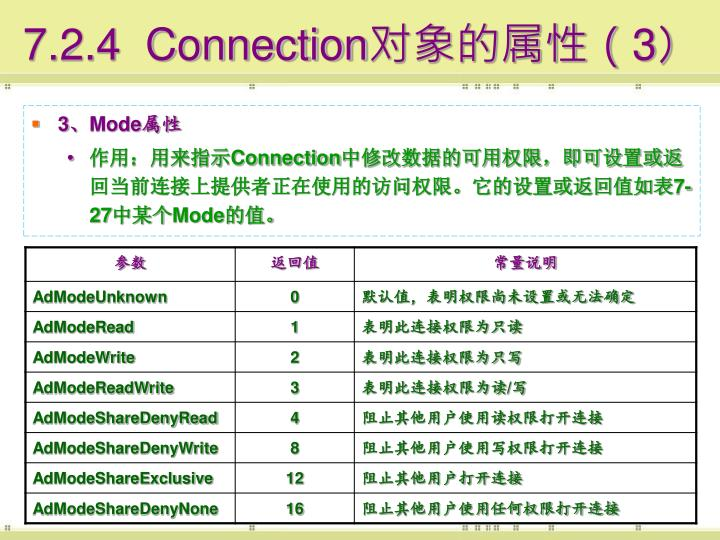 7.2.4  Connection