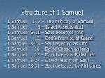 structure of 1 samuel