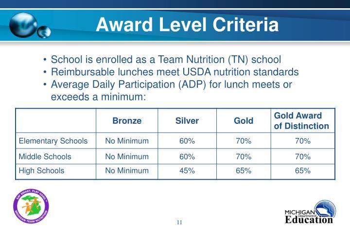 Award Level Criteria