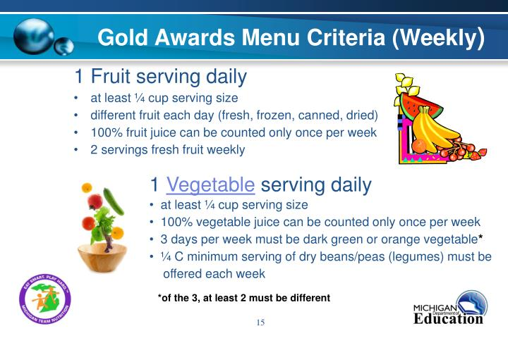 1 Fruit serving daily