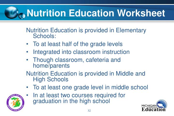 Nutrition Education Worksheet