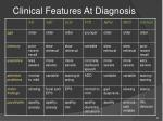 clinical features at diagnosis