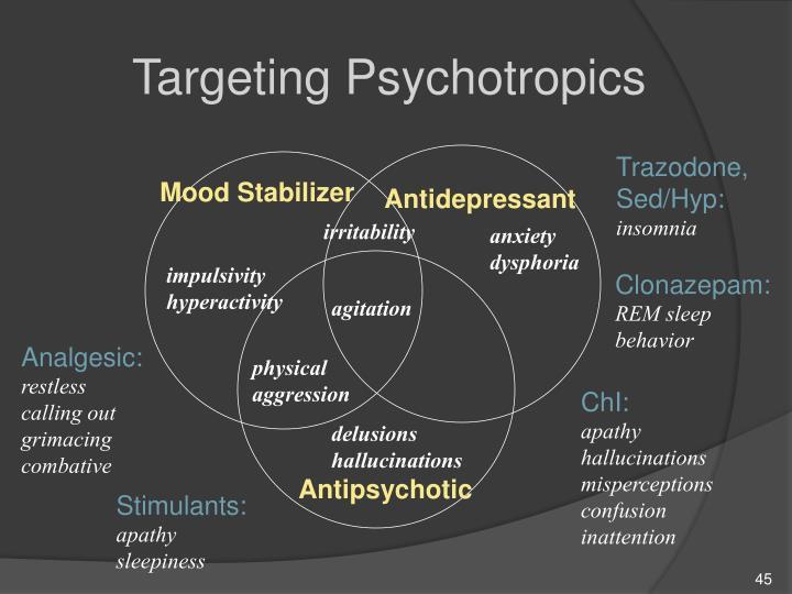 Targeting Psychotropics