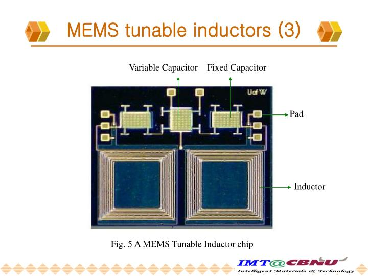 MEMS tunable inductors (3)
