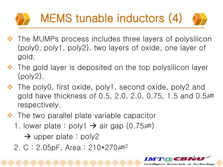 MEMS tunable inductors (4)