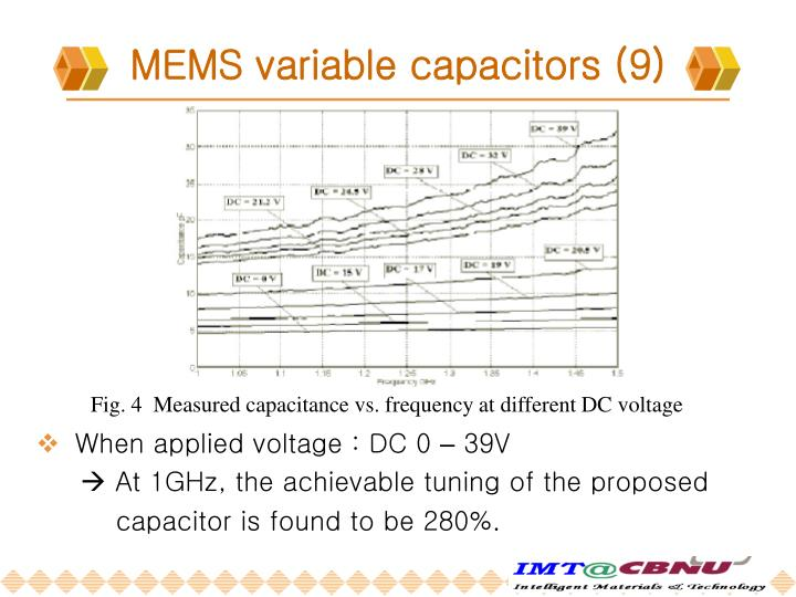 MEMS variable capacitors (9)