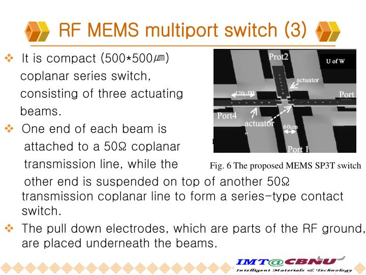 RF MEMS multiport switch (3)