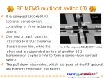 rf mems multiport switch 3