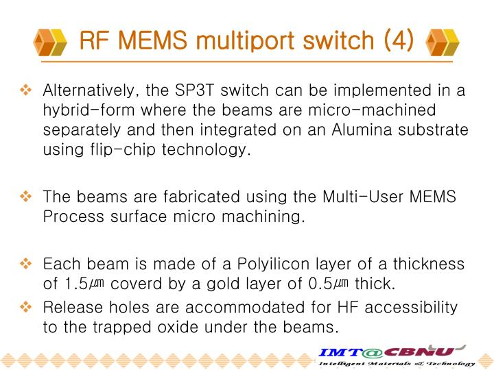 RF MEMS multiport switch (4)