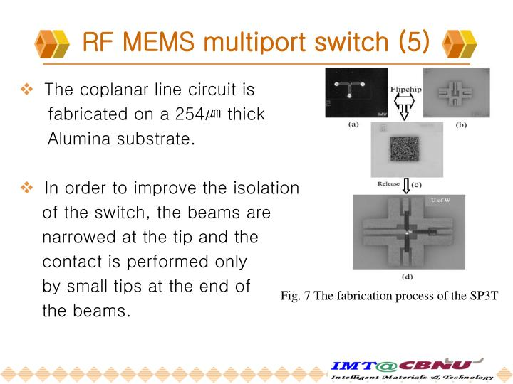 RF MEMS multiport switch (5)