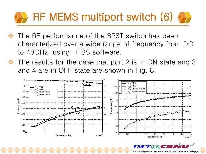 RF MEMS multiport switch (6)