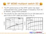 rf mems multiport switch 6