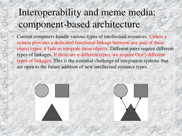 Interoperability and meme media component based architecture