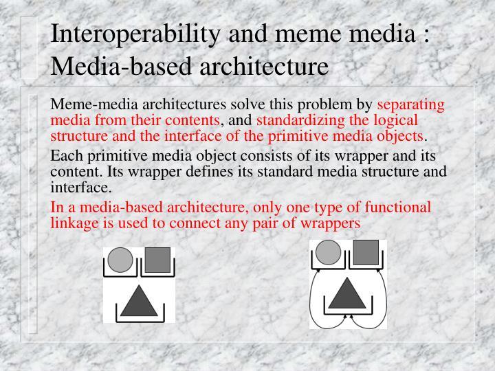 Interoperability and meme media :