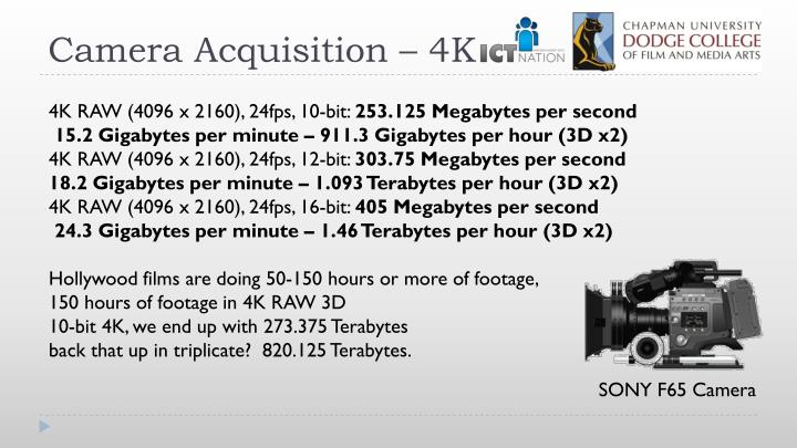 Camera Acquisition – 4K