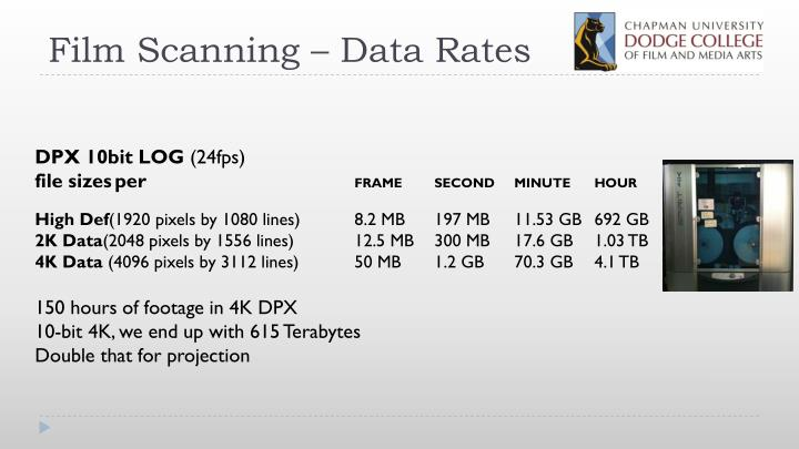 Film Scanning – Data Rates