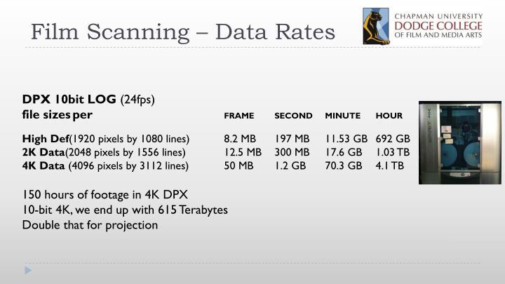 Film Scanning – Data Rates
