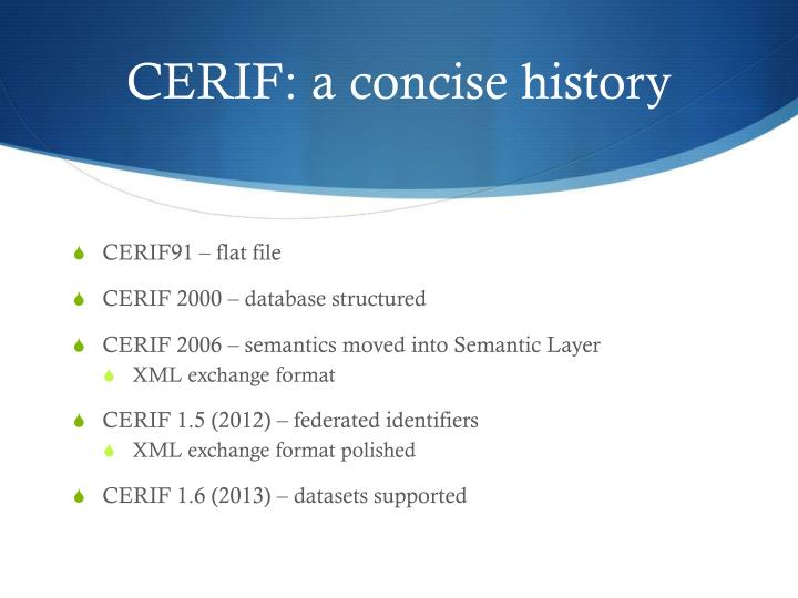 CERIF: a concise history