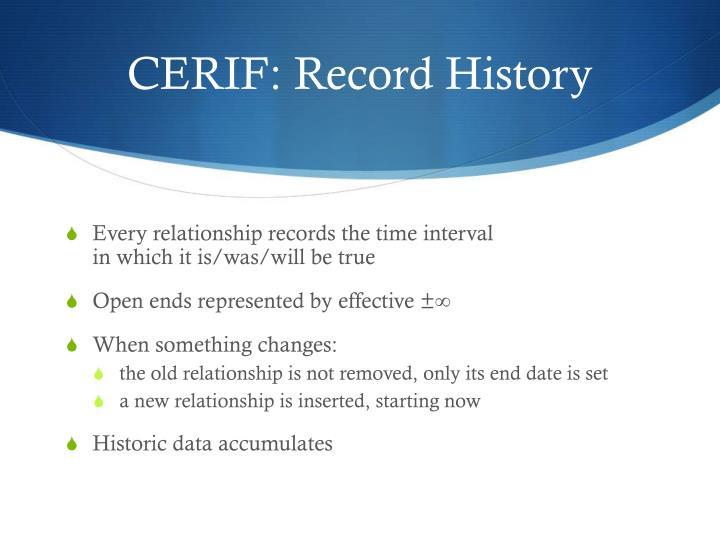 CERIF: Record History