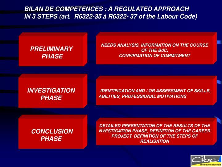 BILAN DE COMPETENCES :