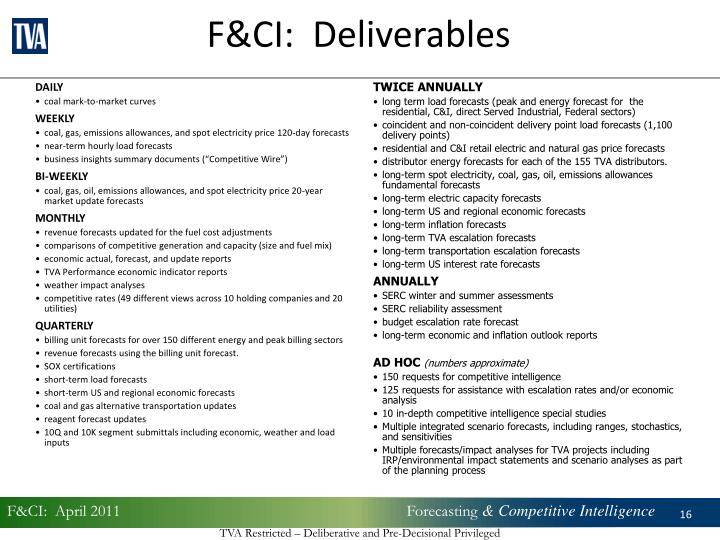 F&CI:  Deliverables