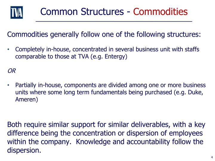 Common Structures -